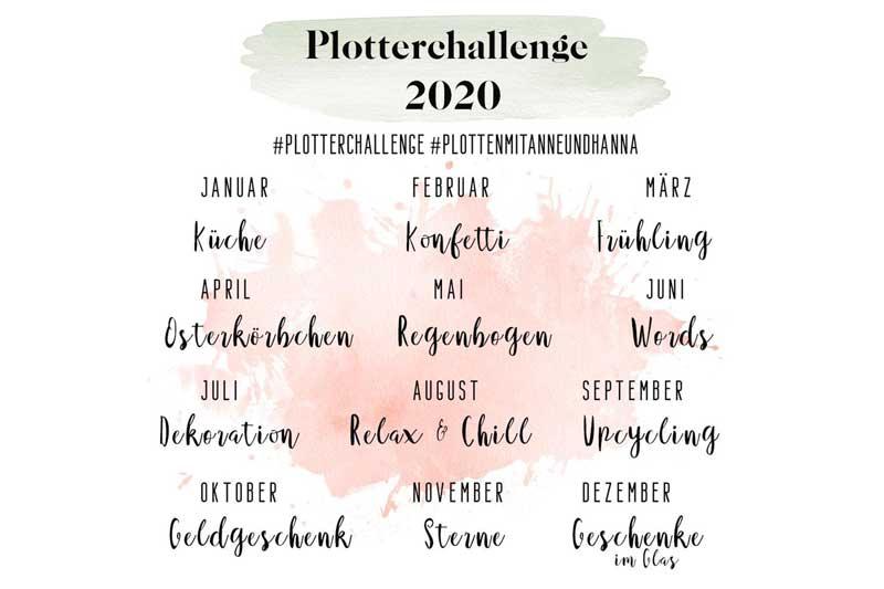 PLOTTERLIEBE 2.0 UND 12 DIYS ZUM PLOTTERN IN 2020